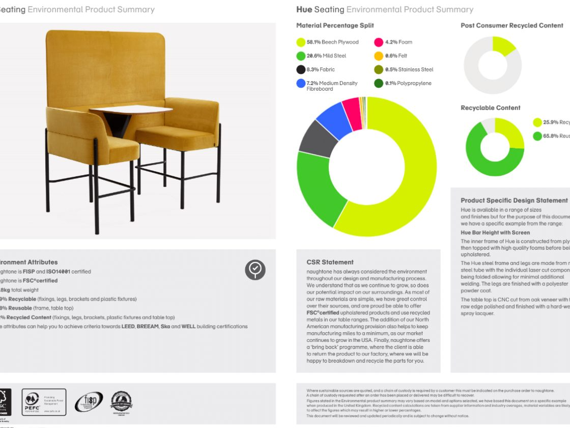 Naughtone EPS product informational panel